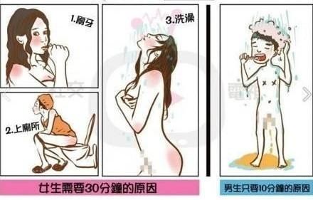 男女洗澡前后区别,太形象了!